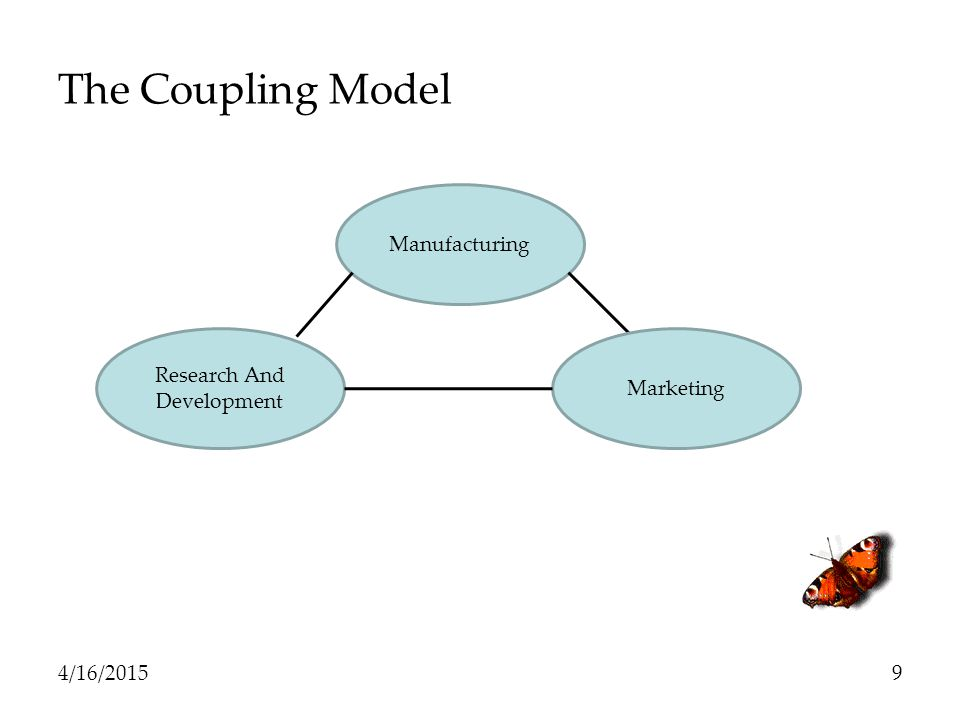 The Coupling Model 4/16/20159 Manufacturing Research And Development Marketing