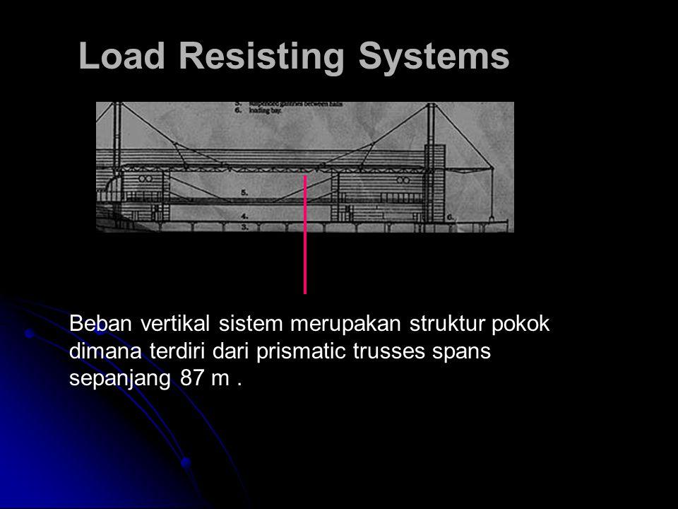 Load Resisting Systems Beban vertikal sistem merupakan struktur pokok dimana terdiri dari prismatic trusses spans sepanjang 87 m.