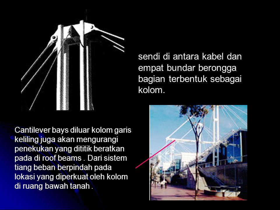 Cantilever bays diluar kolom garis keliling juga akan mengurangi penekukan yang dititik beratkan pada di roof beams. Dari sistem tiang beban berpindah