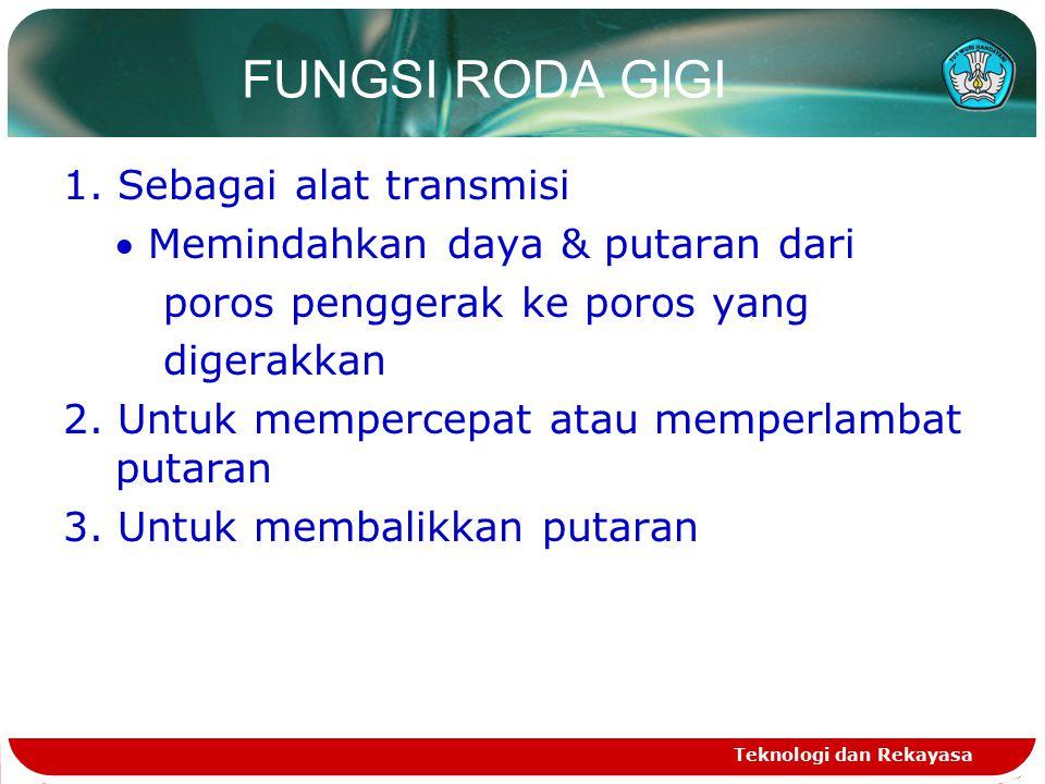 Teknologi dan Rekayasa FUNGSI RODA GIGI 1.
