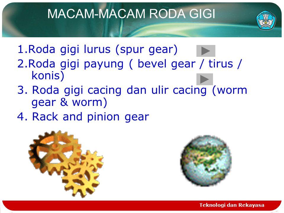 Teknologi dan Rekayasa MACAM-MACAM RODA GIGI 1.Roda gigi lurus (spur gear) 2.Roda gigi payung ( bevel gear / tirus / konis) 3.