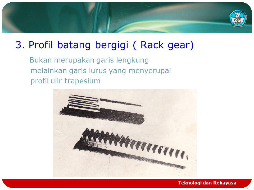 Teknologi dan Rekayasa 2. Evolvente (involute) Garis lengkung yang dihasilkan dari sebuah titik pada sebuah tali yang dibuka dari gulungannya