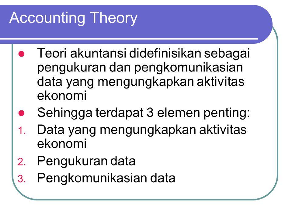 Accounting Theory Teori akuntansi didefinisikan sebagai pengukuran dan pengkomunikasian data yang mengungkapkan aktivitas ekonomi Sehingga terdapat 3