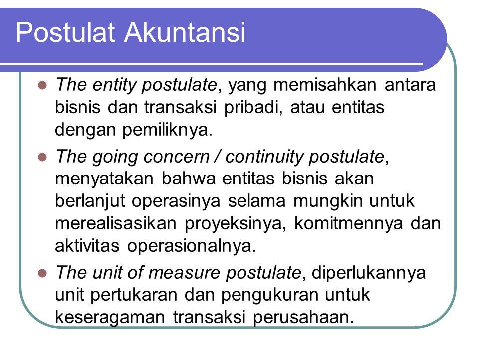 Postulat Akuntansi The entity postulate, yang memisahkan antara bisnis dan transaksi pribadi, atau entitas dengan pemiliknya. The going concern / cont