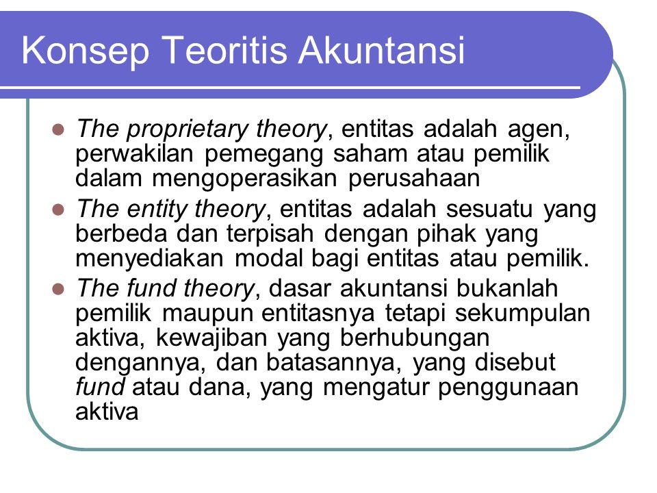 Konsep Teoritis Akuntansi The proprietary theory, entitas adalah agen, perwakilan pemegang saham atau pemilik dalam mengoperasikan perusahaan The enti