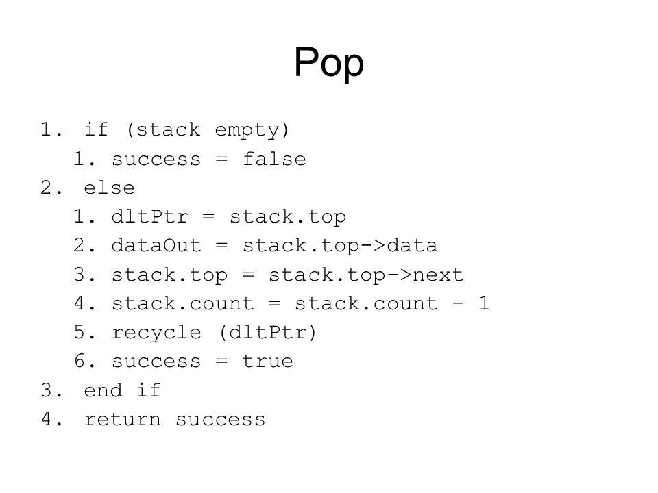 Pop 1.if (stack empty) 1.success = false 2.else 1.dltPtr = stack.top 2.dataOut = stack.top->data 3.stack.top = stack.top->next 4.stack.count = stack.c