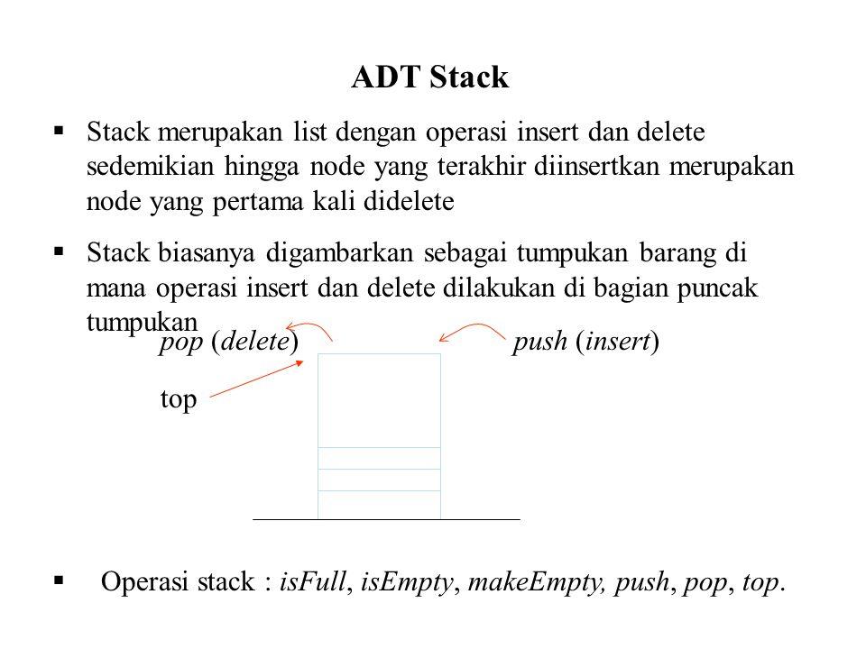 ADT Stack  Stack merupakan list dengan operasi insert dan delete sedemikian hingga node yang terakhir diinsertkan merupakan node yang pertama kali di