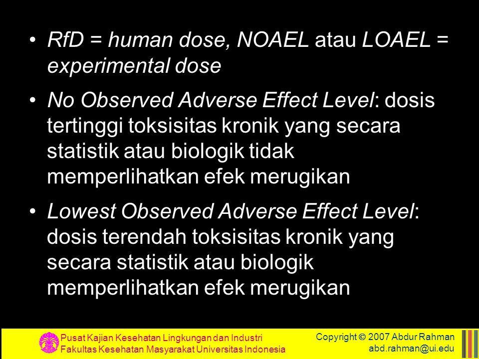 Pusat Kajian Kesehatan Lingkungan dan Industri Fakultas Kesehatan Masyarakat Universitas Indonesia Copyright  2007 Abdur Rahman abd.rahman@ui.edu RfD