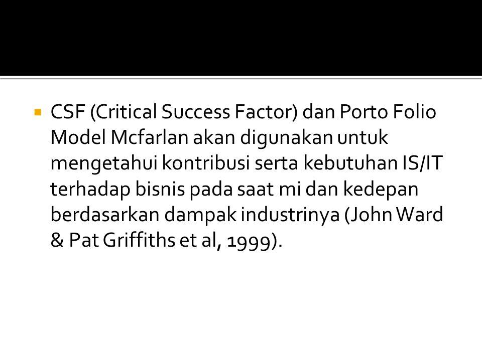  CSF (Critical Success Factor) dan Porto Folio Model Mcfarlan akan digunakan untuk mengetahui kontribusi serta kebutuhan IS/IT terhadap bisnis pada saat mi dan kedepan berdasarkan dampak industrinya (John Ward & Pat Griffiths et al, 1999).