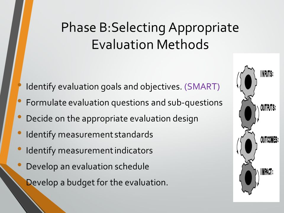 Phase B:Selecting Appropriate Evaluation Methods Identify evaluation goals and objectives. (SMART) Formulate evaluation questions and sub-questions De