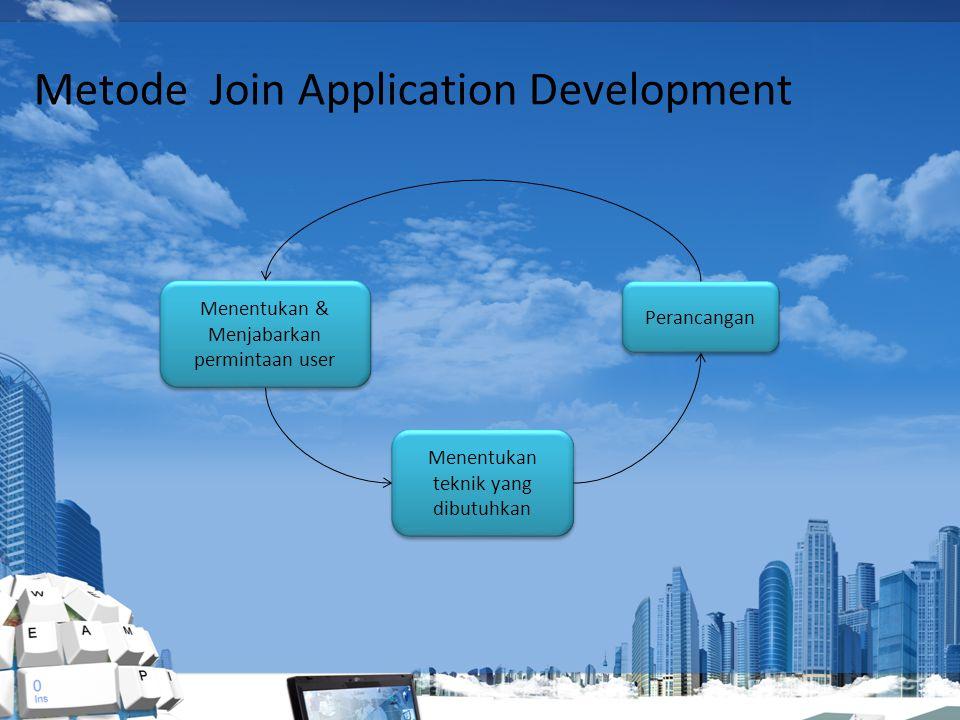 Menentukan & Menjabarkan permintaan user Menentukan teknik yang dibutuhkan Perancangan Metode Join Application Development