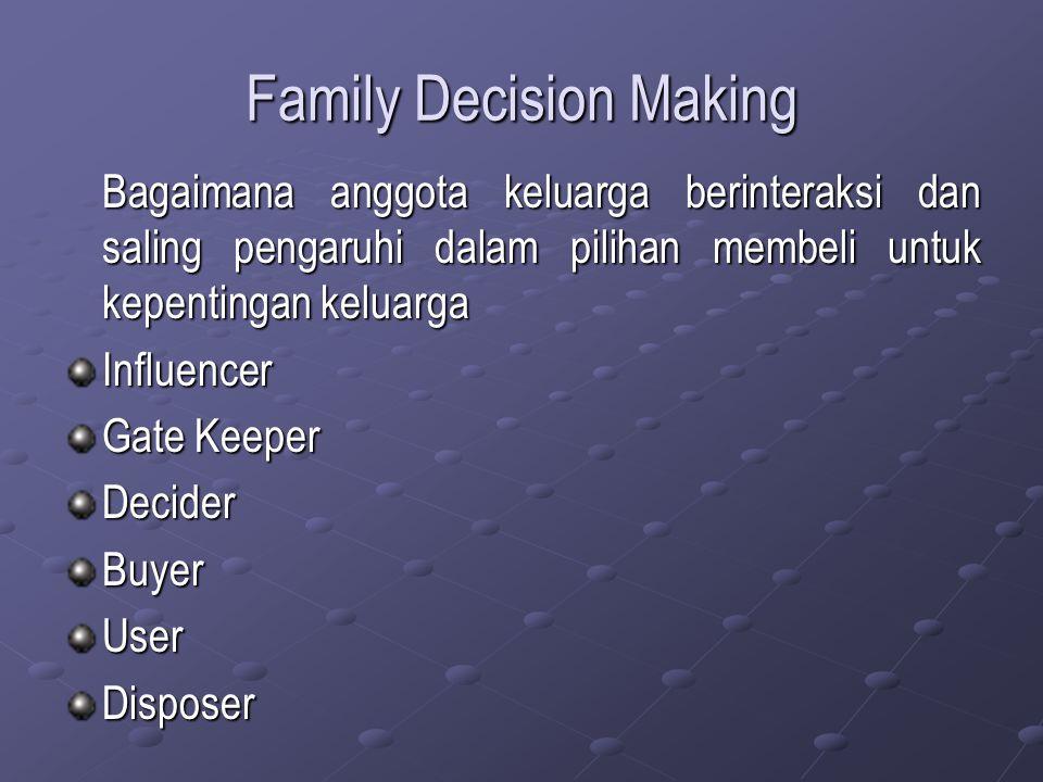 Family Decision Making Bagaimana anggota keluarga berinteraksi dan saling pengaruhi dalam pilihan membeli untuk kepentingan keluarga Influencer Gate K