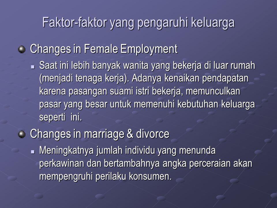 Faktor-faktor yang pengaruhi keluarga Changes in Female Employment Changes in Female Employment Saat ini lebih banyak wanita yang bekerja di luar ruma