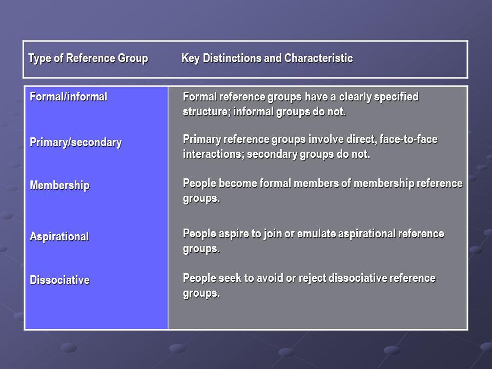 Reference group adalah kelompok kultural dimana anggotanya mengikuti meanings yang sama; ABG cenderung untuk membangun budaya khusus & perilaku tentang berpakaian yang pas, dengan cara T- shirt & jeans