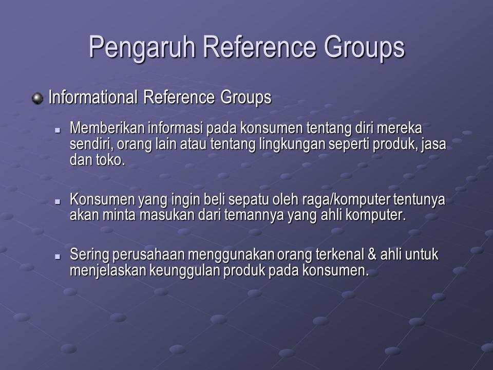 Pengaruh Reference Groups Informational Reference Groups Memberikan informasi pada konsumen tentang diri mereka sendiri, orang lain atau tentang lingk