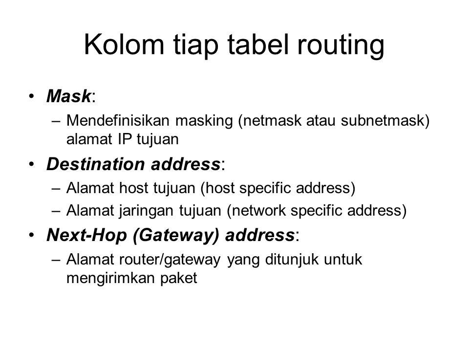 Kolom tiap tabel routing Mask: –Mendefinisikan masking (netmask atau subnetmask) alamat IP tujuan Destination address: –Alamat host tujuan (host specific address) –Alamat jaringan tujuan (network specific address) Next-Hop (Gateway) address: –Alamat router/gateway yang ditunjuk untuk mengirimkan paket
