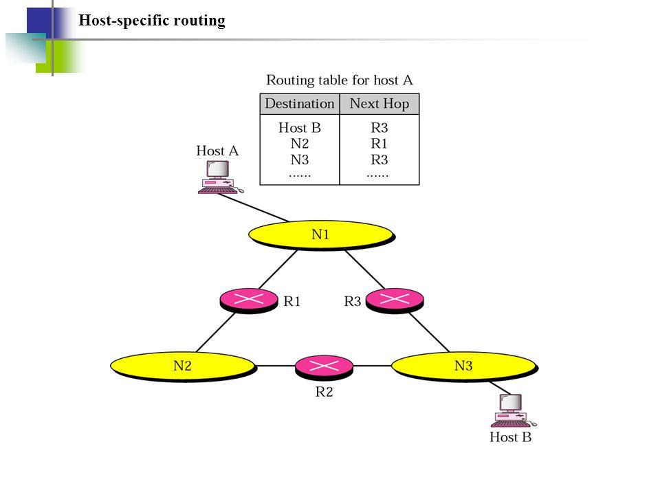 Default Routing Merupakan informasi standar yang selalu diacu pertama kali, selain tabel routing lainnya apabila host tersebut tersambung ke beberapa router yang lain