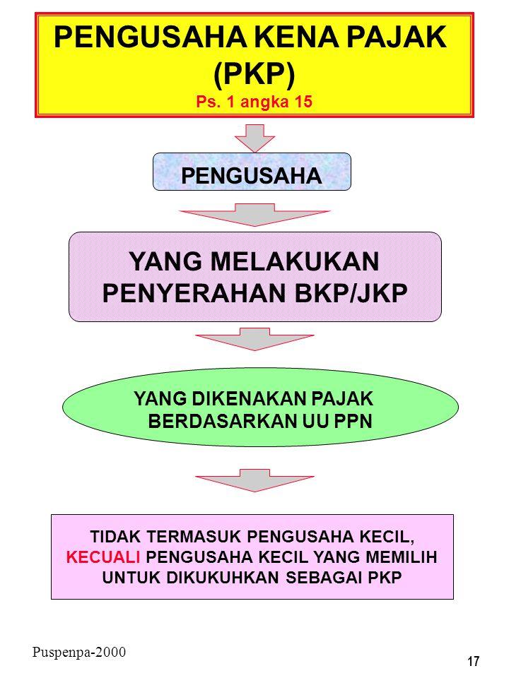 16 Puspenpa-2000 PENGUSAHA Ps. 1 angka 14 ORANG PRIBADIBADAN DALAM KEGIATAN USAHA ATAU PEKERJAANNYA - MENGHASILKAN BARANG; - MENGIMPOR BARANG; - MENGE
