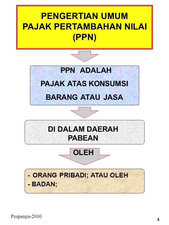 34 Puspenpa-2000 CONTOH FAKTOR KEPEMILIKAN / PENYERTAAN (DALAM HUBUNGAN ISTIMEWA) PT A PT D PT B PT C > 25 % PTLPTL PTLPTL PLPL PLPL > 50 % PTLPTL PTL = PENYERTAAN TIDAK LANGSUNG PENYERTAAN LANGSUNG (PL)