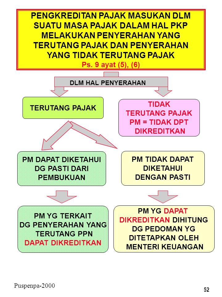 51 Puspenpa-2000 PENGKREDITAN PAJAK MASUKAN Ps. 9 ayat (2), (2a), (3), (4) PM DIKREDITKAN DG PK UNTUK MASA PAJAK YG SAMA Ps. 9 (2) PK > PMPK < PM SELI