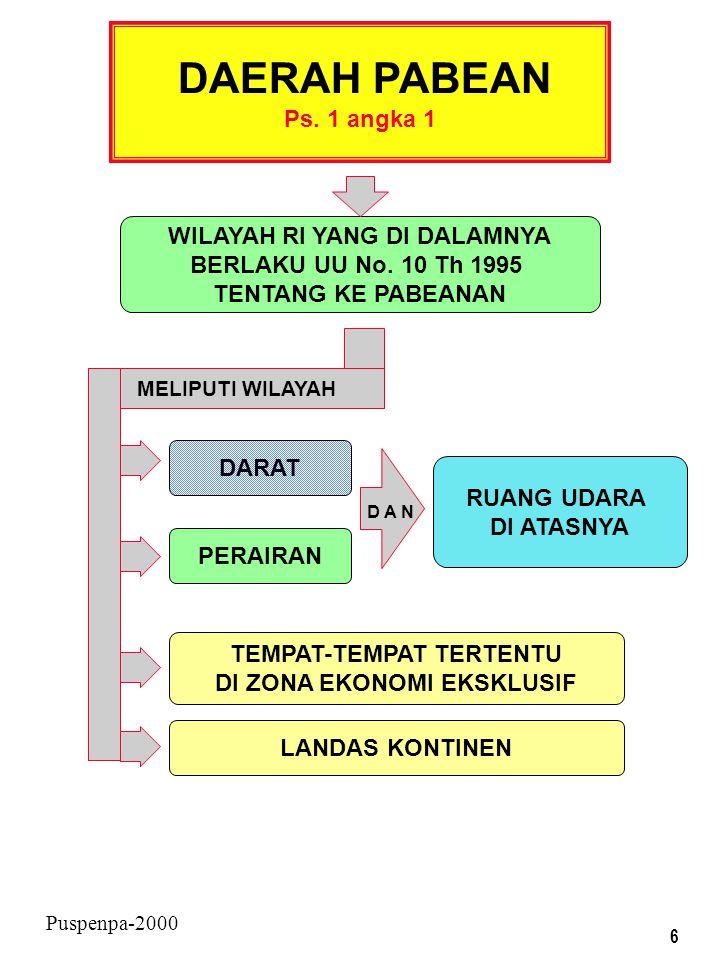 46 Puspenpa-2000 PENYERAHAN BKP YANG DIKEMBALIKAN (RETUR PENJUALAN) Ps.