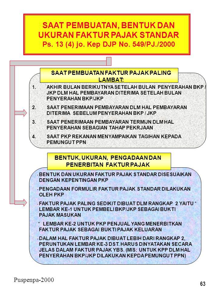 62 Puspenpa-2000 KEWAJIBAN MEMBUAT FAKTUR PAJAK Ps. 13 ayat (1), (2), (3) PKP WAJIB MEMBUAT FAKTUR PAJAK UNTUK SETIAP : PENYERAHAN BKP/ JKP EKSPOR BKP
