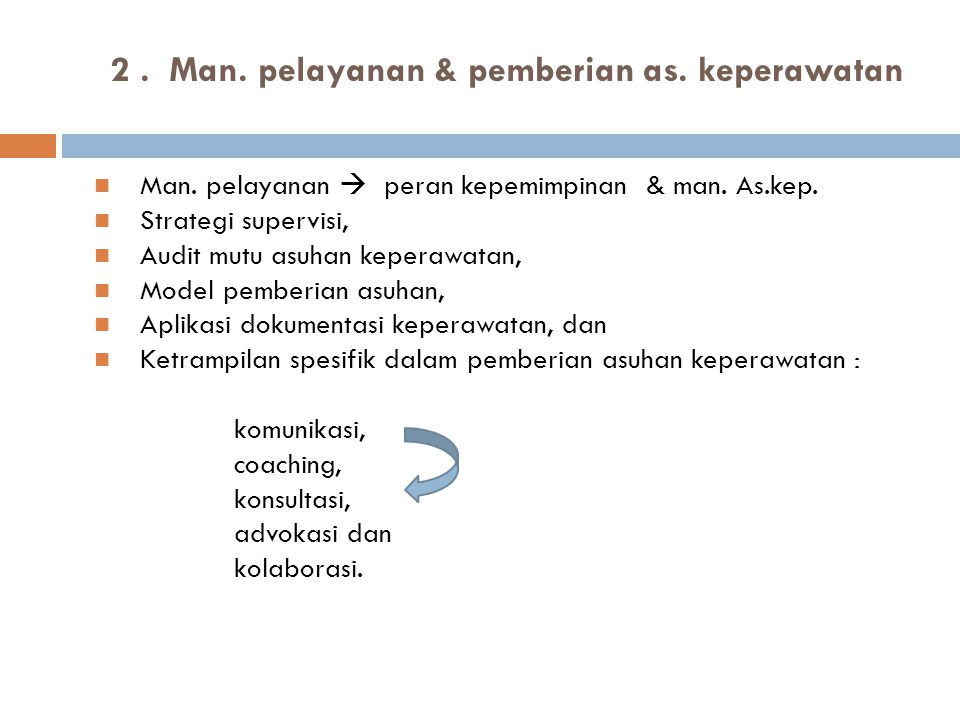 2.Man. pelayanan & pemberian as. keperawatan Man.