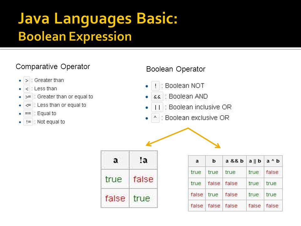 Comparative Operator Boolean Operator
