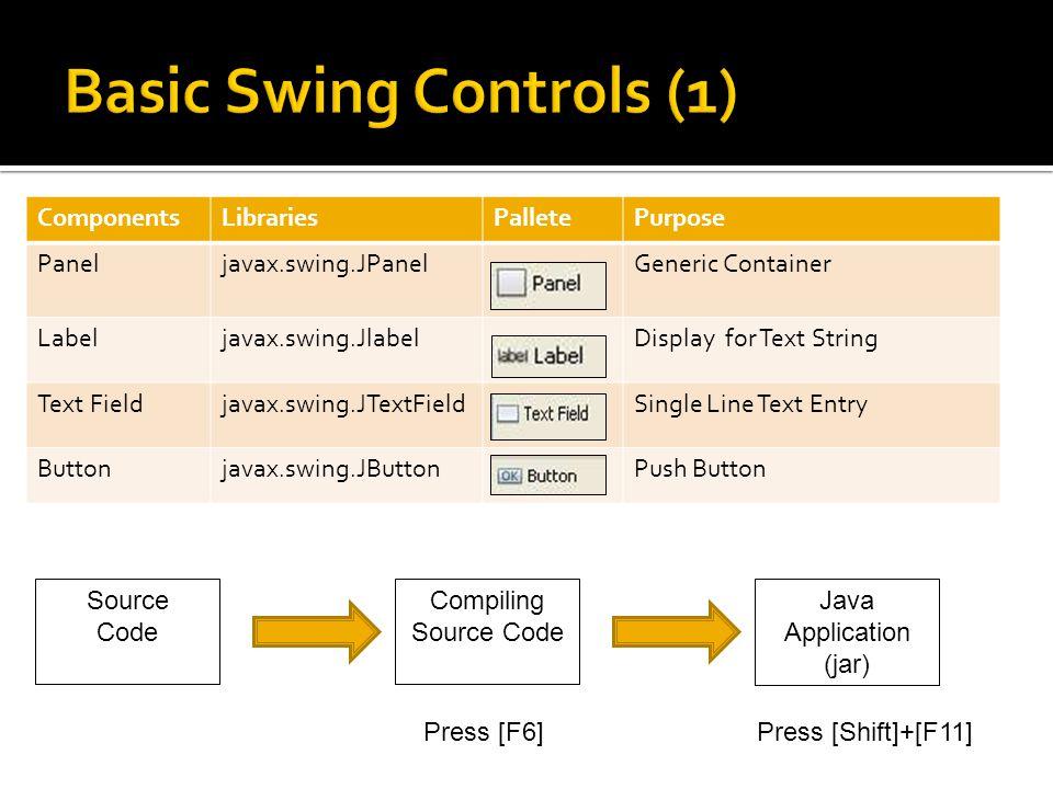 ComponentsLibrariesPalletePurpose Paneljavax.swing.JPanelGeneric Container Labeljavax.swing.JlabelDisplay for Text String Text Fieldjavax.swing.JTextFieldSingle Line Text Entry Buttonjavax.swing.JButtonPush Button Source Code Compiling Source Code Java Application (jar) Press [F6]Press [Shift]+[F11]