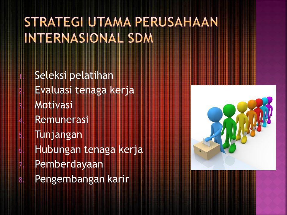 1. Seleksi pelatihan 2. Evaluasi tenaga kerja 3. Motivasi 4. Remunerasi 5. Tunjangan 6. Hubungan tenaga kerja 7. Pemberdayaan 8. Pengembangan karir