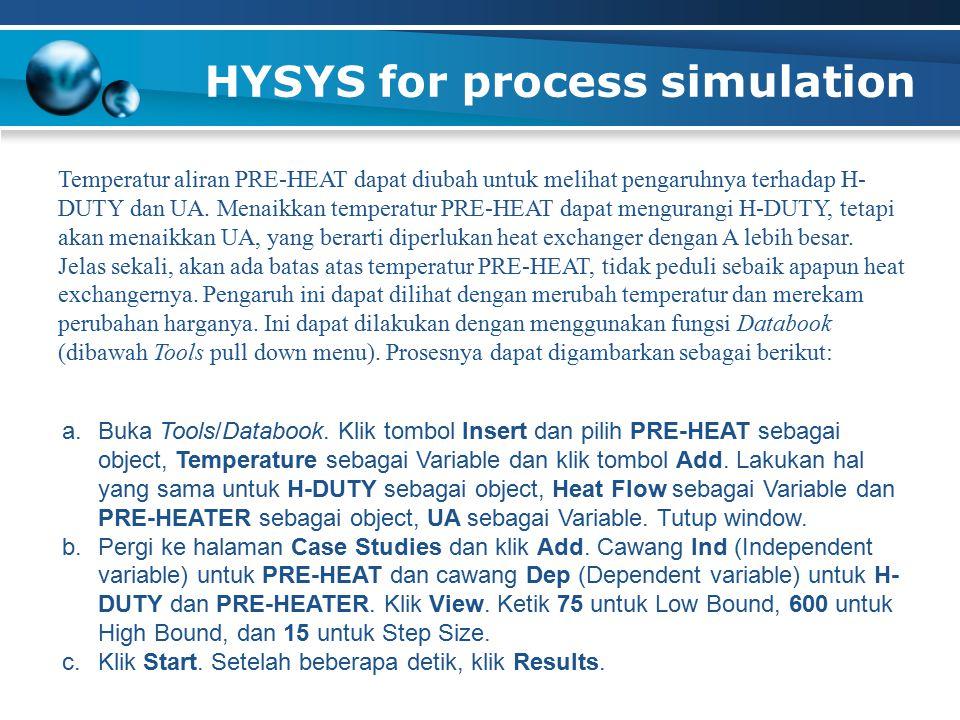 HYSYS for process simulation a.Buka Tools/Databook. Klik tombol Insert dan pilih PRE-HEAT sebagai object, Temperature sebagai Variable dan klik tombol