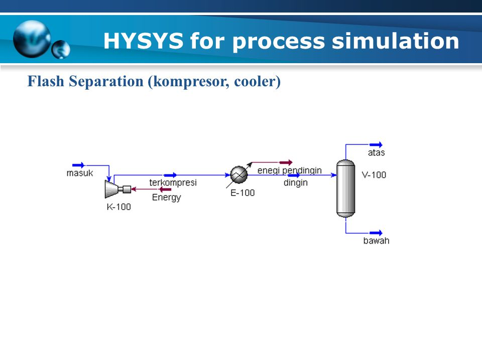 HYSYS for process simulation Flash Separation (kompresor, cooler)