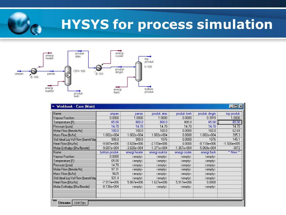 Periksa apakah masih memungkinkan untuk menurunkan beban panas (utilitas) dengan melakukan modifikasi pada proses diatas.