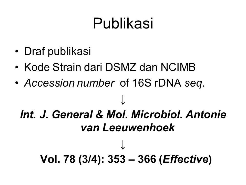Publikasi Draf publikasi Kode Strain dari DSMZ dan NCIMB Accession number of 16S rDNA seq. ↓ Int. J. General & Mol. Microbiol. Antonie van Leeuwenhoek