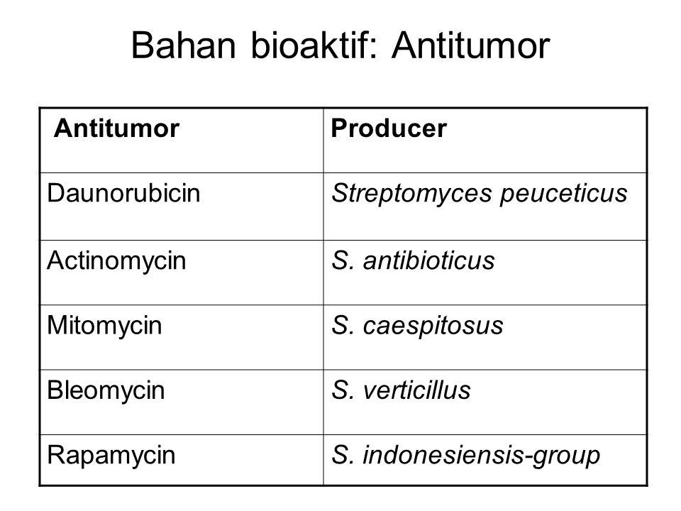 Bahan bioaktif: Antitumor AntitumorProducer DaunorubicinStreptomyces peuceticus ActinomycinS. antibioticus MitomycinS. caespitosus BleomycinS. vertici