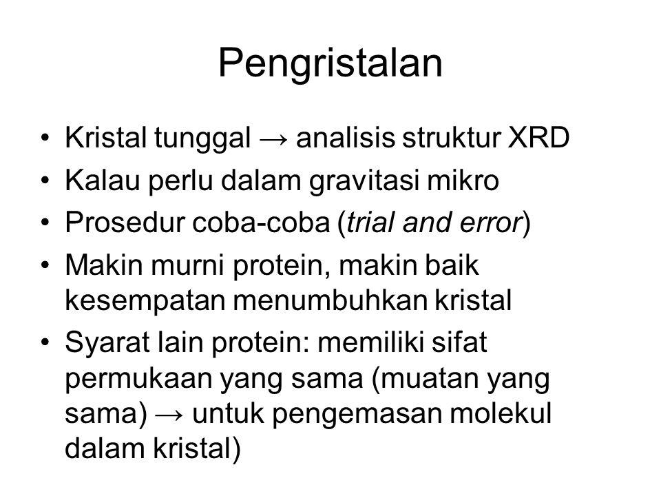 Pengristalan Kristal tunggal → analisis struktur XRD Kalau perlu dalam gravitasi mikro Prosedur coba-coba (trial and error) Makin murni protein, makin