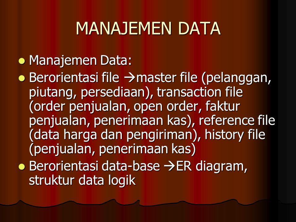 MANAJEMEN DATA Manajemen Data: Manajemen Data: Berorientasi file  master file (pelanggan, piutang, persediaan), transaction file (order penjualan, op