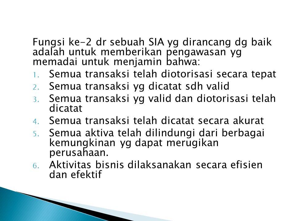 Fungsi ke-2 dr sebuah SIA yg dirancang dg baik adalah untuk memberikan pengawasan yg memadai untuk menjamin bahwa: 1.