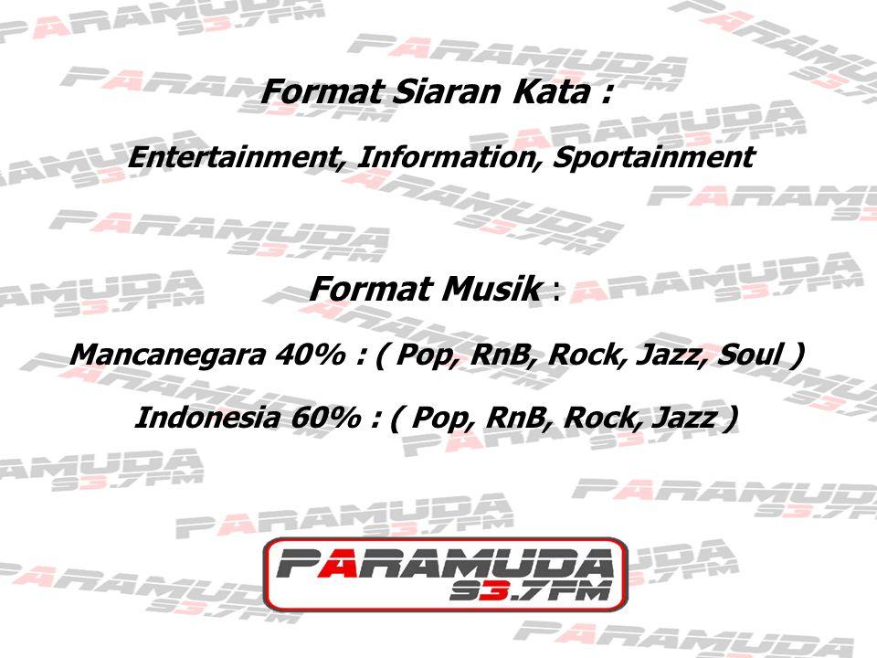 Format Siaran Kata : Entertainment, Information, Sportainment Format Musik : Mancanegara 40% : ( Pop, RnB, Rock, Jazz, Soul ) Indonesia 60% : ( Pop, R