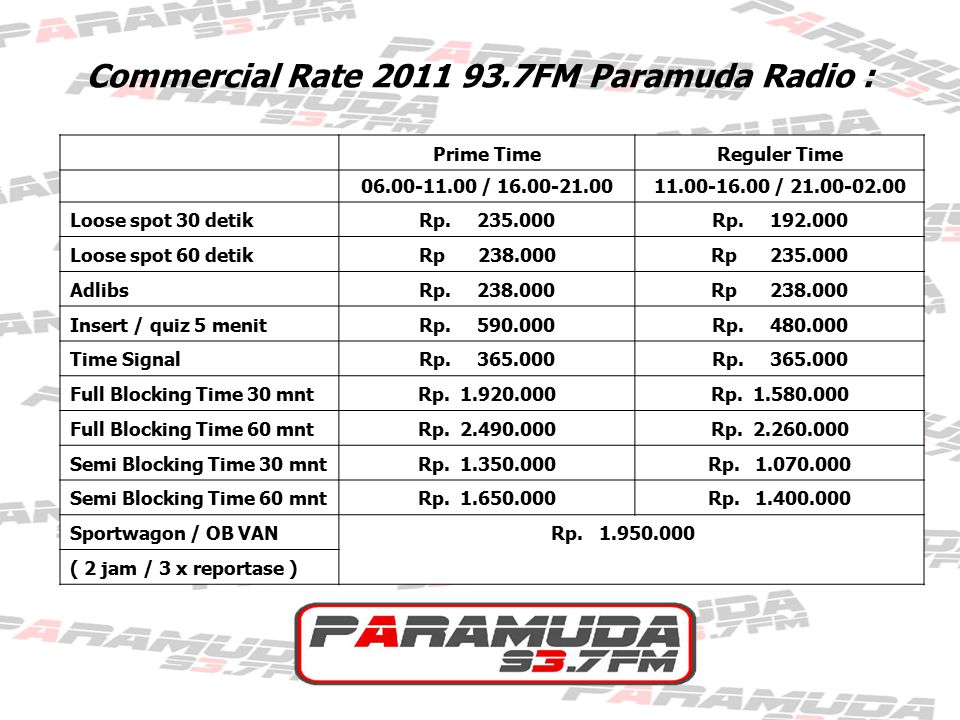 Program @paramuda937fm
