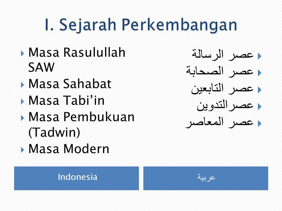 Indonesia عربية  Masa Rasulullah SAW  Masa Sahabat  Masa Tabi'in  Masa Pembukuan (Tadwin)  Masa Modern  عصر الرسالة  عصر الصحابة  عصر التابعين  عصرالتدوين  عصر المعاصر