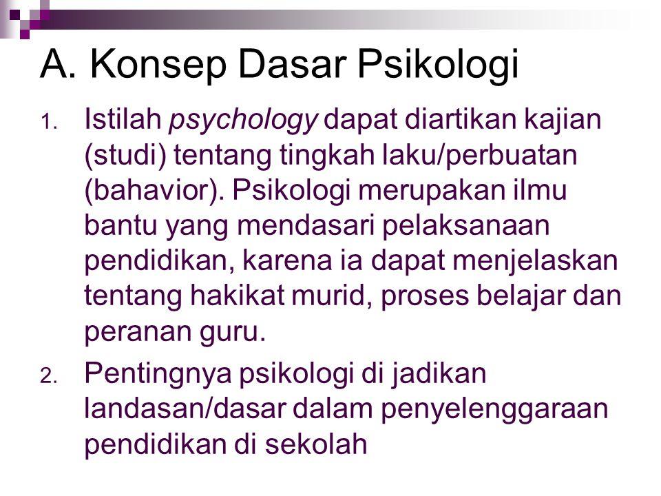 A. Konsep Dasar Psikologi 1. Istilah psychology dapat diartikan kajian (studi) tentang tingkah laku/perbuatan (bahavior). Psikologi merupakan ilmu ban