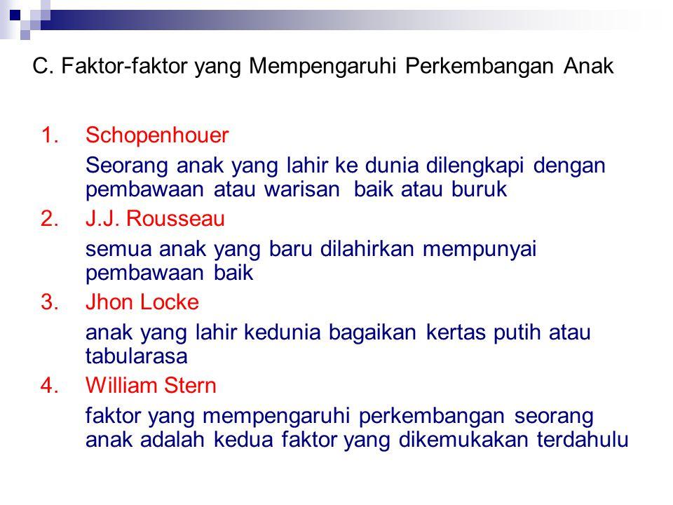 C. Faktor-faktor yang Mempengaruhi Perkembangan Anak 1.Schopenhouer Seorang anak yang lahir ke dunia dilengkapi dengan pembawaan atau warisan baik ata