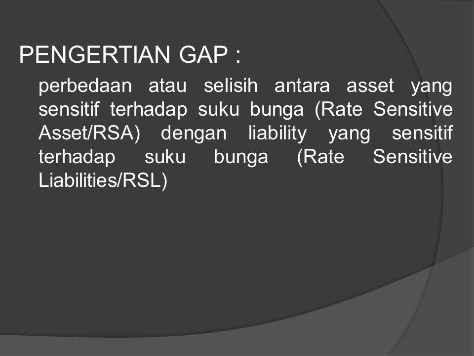PENGERTIAN GAP : perbedaan atau selisih antara asset yang sensitif terhadap suku bunga (Rate Sensitive Asset/RSA) dengan liability yang sensitif terha