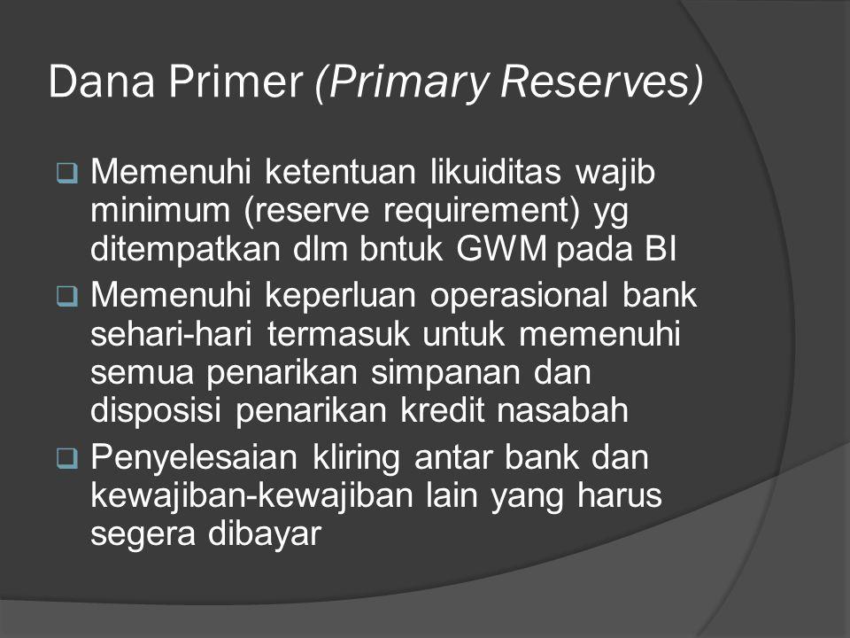 Dana Primer (Primary Reserves)  Memenuhi ketentuan likuiditas wajib minimum (reserve requirement) yg ditempatkan dlm bntuk GWM pada BI  Memenuhi kep