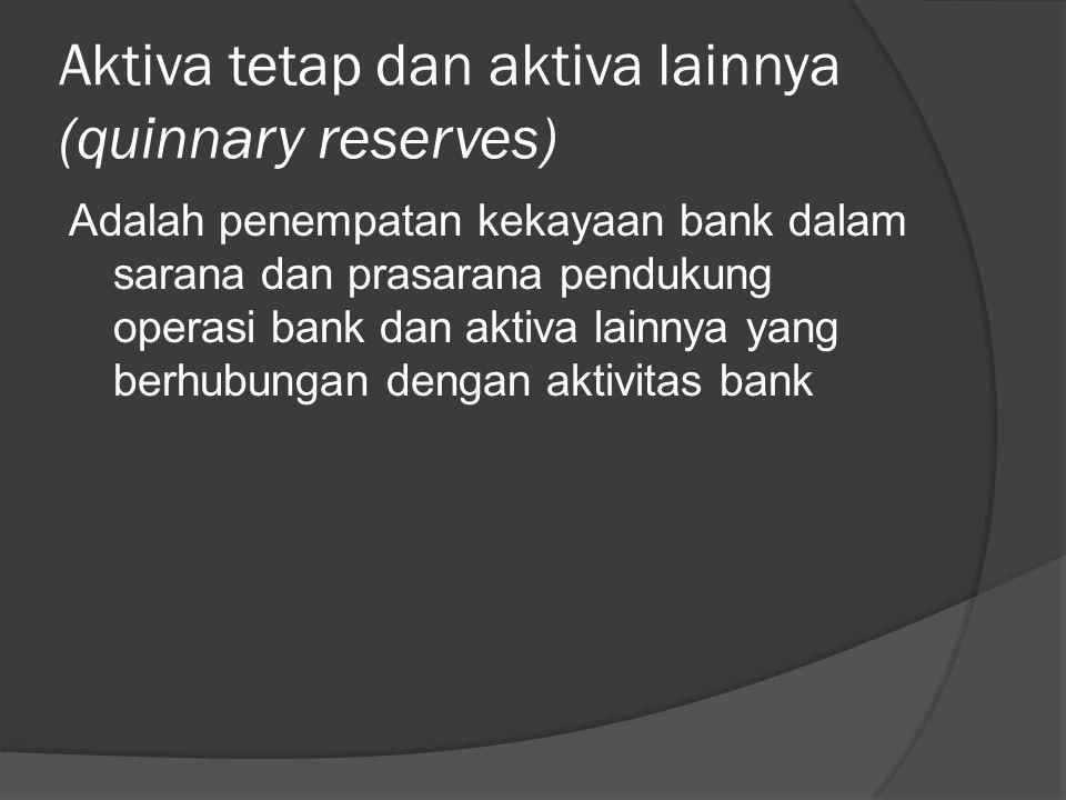 Aktiva tetap dan aktiva lainnya (quinnary reserves) Adalah penempatan kekayaan bank dalam sarana dan prasarana pendukung operasi bank dan aktiva lainn