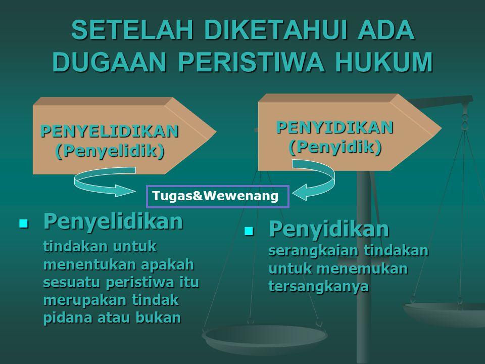POKOK BAHASAN III: Pemeriksaan Pendahuluan (voorenderzoek)  Persangkaan atau pengetahuan adanya tindak pidana dapat diperoleh dari empat kemungkinan: