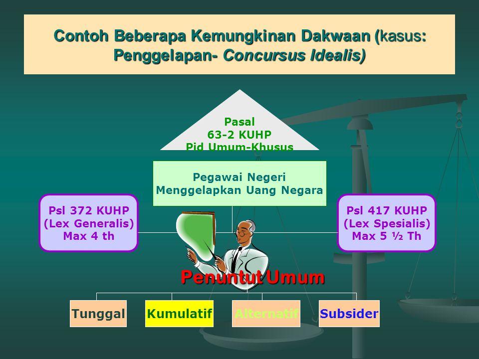 Contoh Dakwaan Kumulatif ( kasus : Concursus Realis) Berbarengan (Concursus Realis=meerdaadsche Samenloop) Pencurian- Penganiayaan- Penipuan Dakwaan K