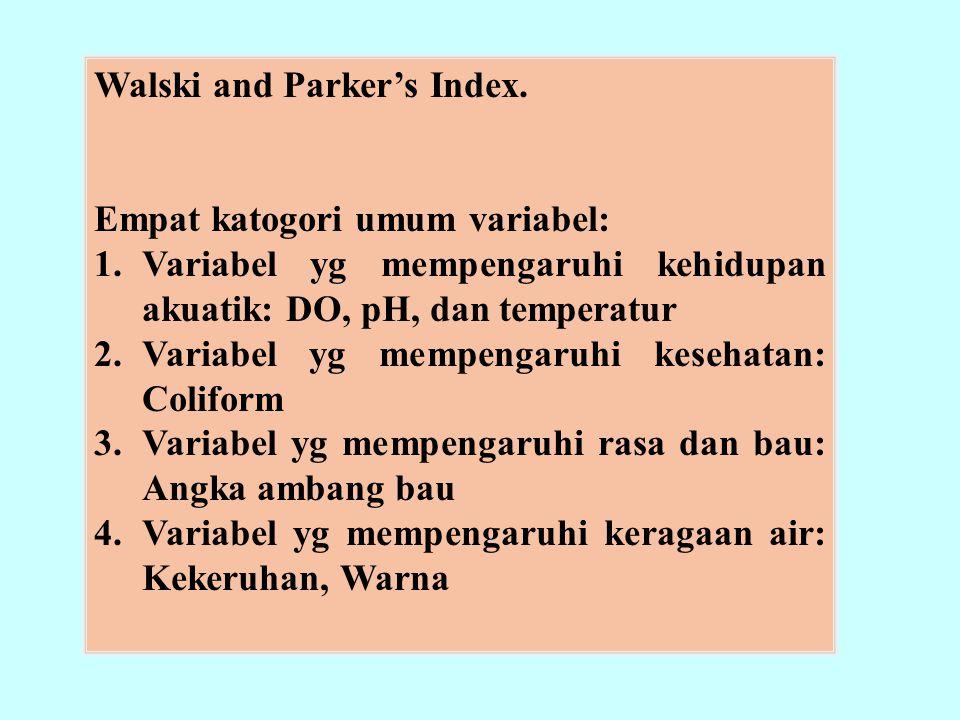 Walski and Parker's Index. Empat katogori umum variabel: 1.Variabel yg mempengaruhi kehidupan akuatik: DO, pH, dan temperatur 2.Variabel yg mempengaru