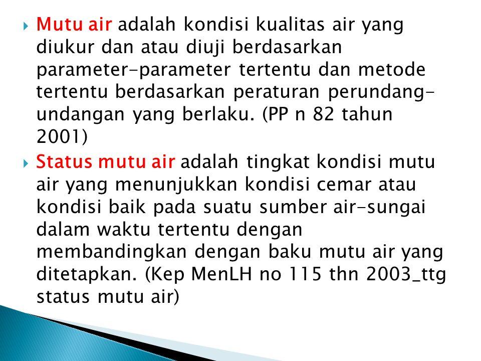 INDEKS PENCEMARAN AIR Prati's Implicit Index of Pollution Variabel: 1.pH8.